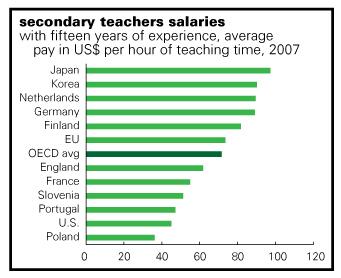 Schooling in capitalist America 2011